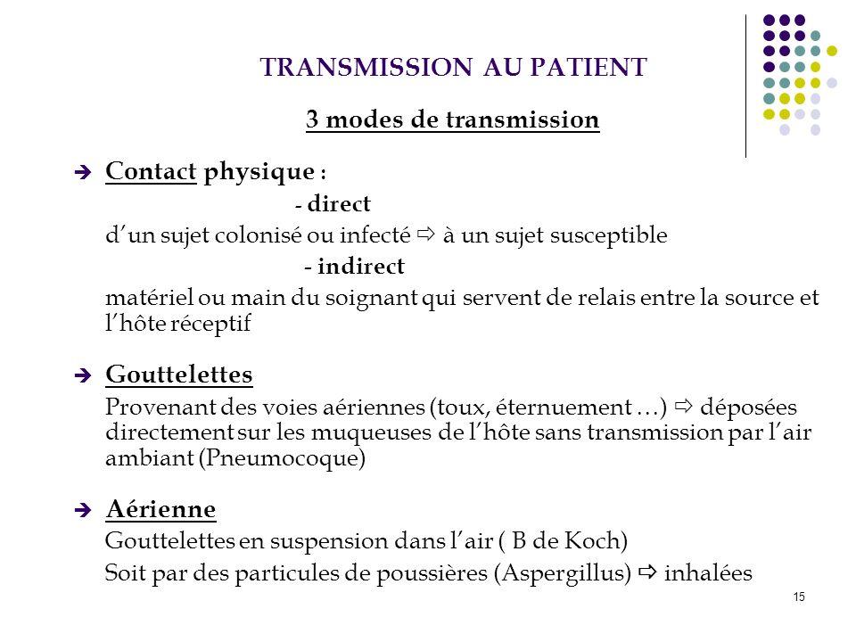 15 TRANSMISSION AU PATIENT 3 modes de transmission Contact physique : - direct dun sujet colonisé ou infecté à un sujet susceptible - indirect matérie