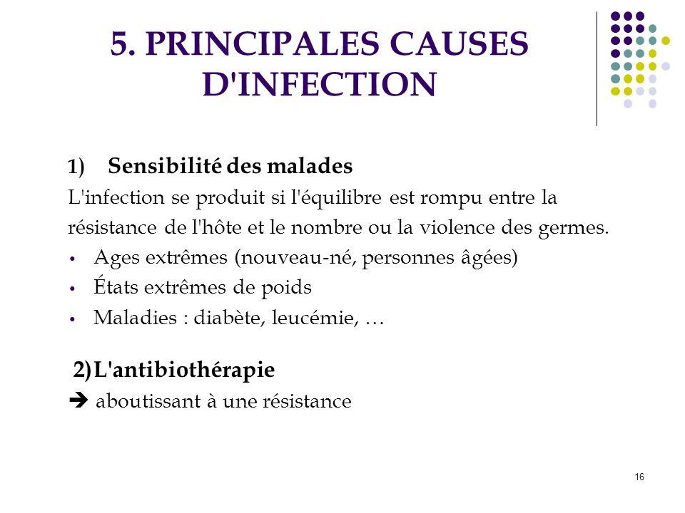 16 5. PRINCIPALES CAUSES D'INFECTION 1) Sensibilité des malades L'infection se produit si l'équilibre est rompu entre la résistance de l'hôte et le no