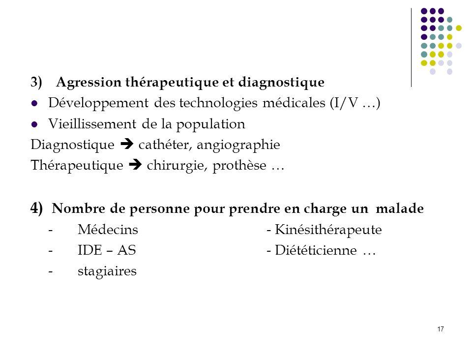 17 3) Agression thérapeutique et diagnostique Développement des technologies médicales (I/V …) Vieillissement de la population Diagnostique cathéter,