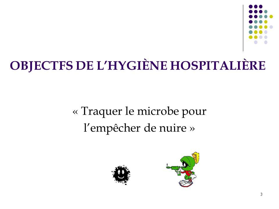 3 OBJECTFS DE LHYGIÈNE HOSPITALIÈRE « Traquer le microbe pour lempêcher de nuire »