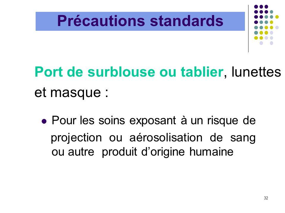 32 Précautions standards Pour les soins exposant à un risque de projection ou aérosolisation de sang ou autre produit dorigine humaine Port de surblou