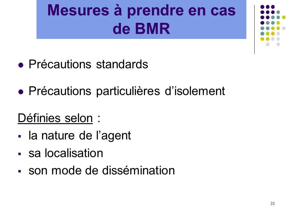 33 Précautions standards Précautions particulières disolement Définies selon : la nature de lagent sa localisation son mode de dissémination Mesures à