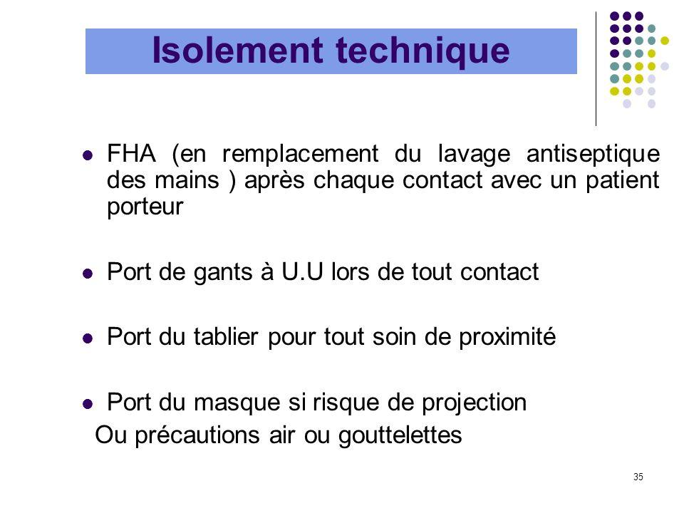 35 FHA (en remplacement du lavage antiseptique des mains ) après chaque contact avec un patient porteur Port de gants à U.U lors de tout contact Port