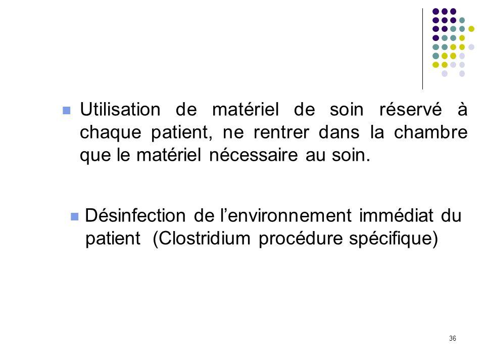 36 Utilisation de matériel de soin réservé à chaque patient, ne rentrer dans la chambre que le matériel nécessaire au soin. Désinfection de lenvironne
