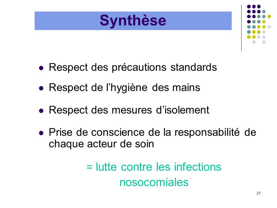 37 Respect des précautions standards Respect de lhygiène des mains Respect des mesures disolement Prise de conscience de la responsabilité de chaque a