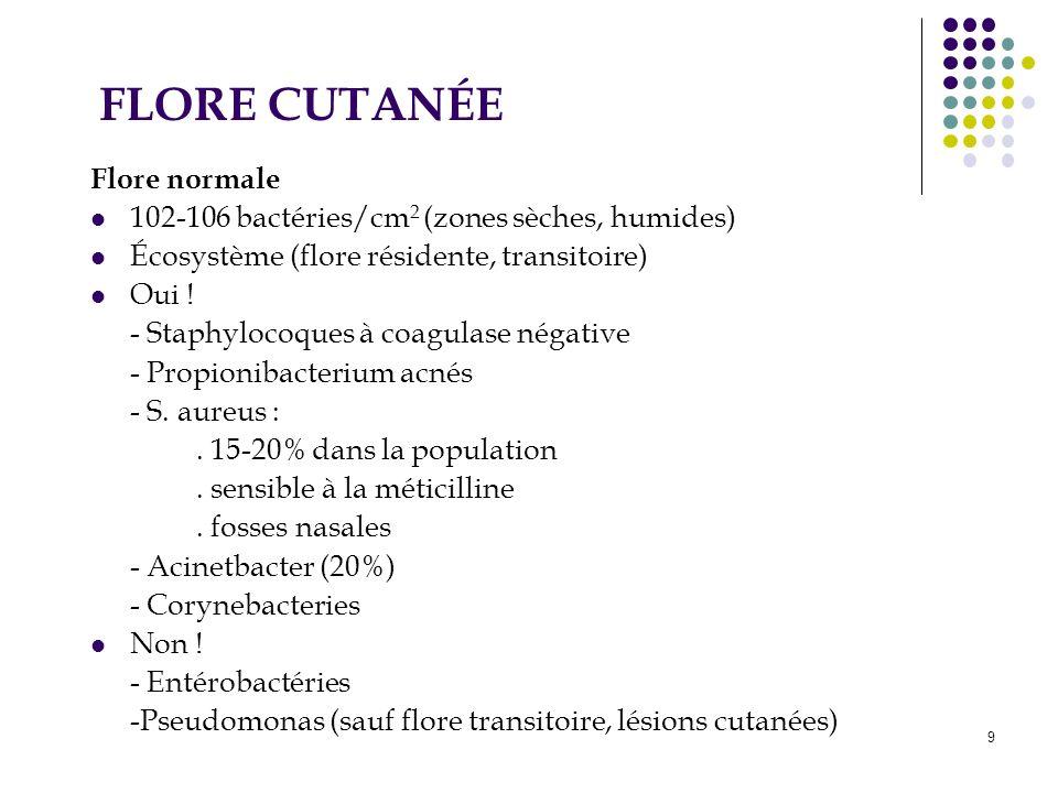 9 FLORE CUTANÉE Flore normale 102-106 bactéries/cm 2 (zones sèches, humides) Écosystème (flore résidente, transitoire) Oui ! - Staphylocoques à coagul