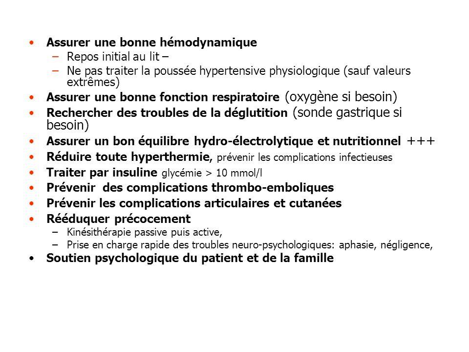 Hématome intra cérébral Pronostic fonction de létat de conscience, du siège, de la taille, de lâge, de létat physiologique du malade.