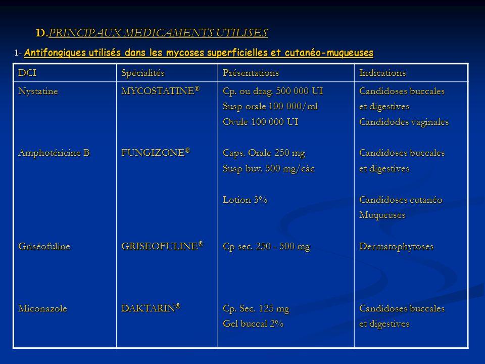 D.PRINCIPAUX MEDICAMENTS UTILISES D.PRINCIPAUX MEDICAMENTS UTILISES 1- Antifongiques utilisés dans les mycoses superficielles et cutanéo-muqueuses DCISpécialitésPrésentationsIndications Nystatine Amphotéricine B GriséofulineMiconazole MYCOSTATINE ® FUNGIZONE ® GRISEOFULINE ® DAKTARIN ® Cp.