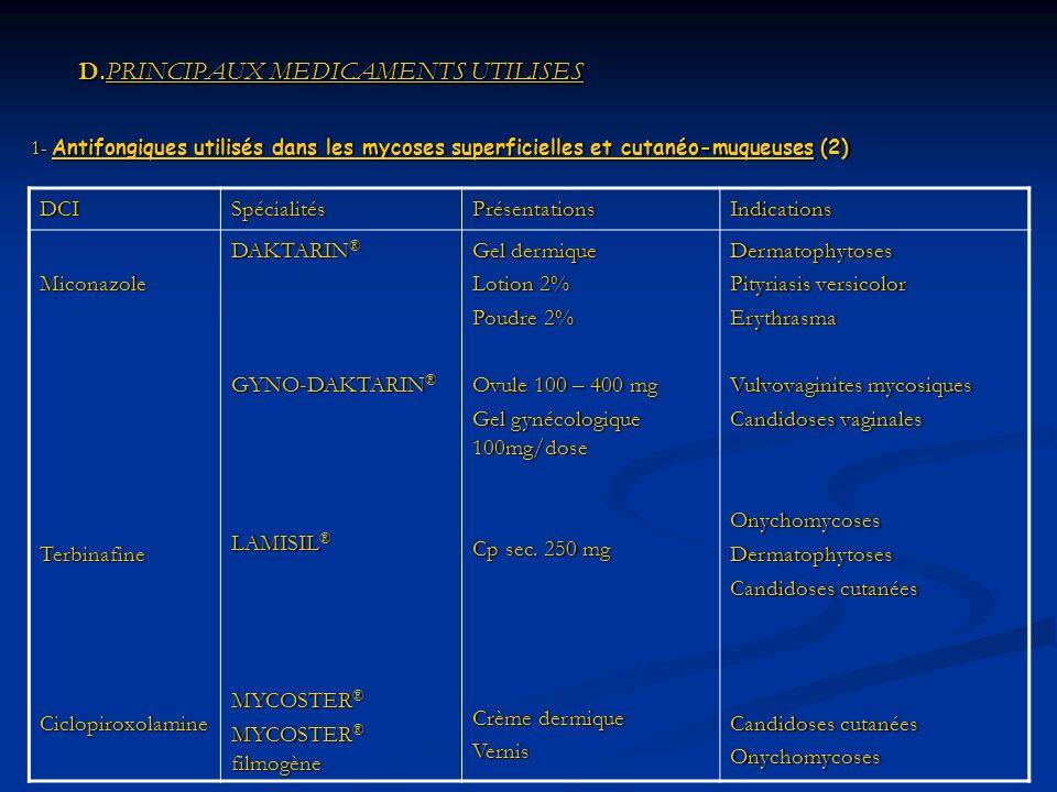 D.PRINCIPAUX MEDICAMENTS UTILISES D.PRINCIPAUX MEDICAMENTS UTILISES 1- Antifongiques utilisés dans les mycoses superficielles et cutanéo-muqueuses (2) DCISpécialitésPrésentationsIndications MiconazoleTerbinafineCiclopiroxolamine DAKTARIN ® GYNO-DAKTARIN ® LAMISIL ® MYCOSTER ® MYCOSTER ® filmogène Gel dermique Lotion 2% Poudre 2% Ovule 100 – 400 mg Gel gynécologique 100mg/dose Cp sec.