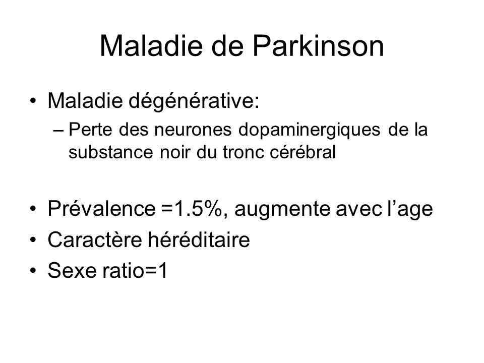 –Visage figé, inexpressif –Maladie de Parkinson, Wilson(Cu), AMS… Akinésie Rigidité (hypertonie plastique) Tremblement (repos, lent 5Hz) Signes cliniques