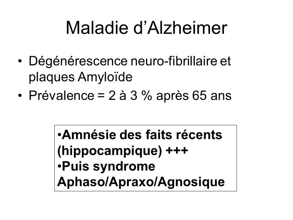 Maladie dAlzheimer Dégénérescence neuro-fibrillaire et plaques Amyloïde Prévalence = 2 à 3 % après 65 ans Amnésie des faits récents (hippocampique) ++