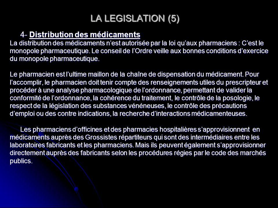 LA LEGISLATION (5) LA LEGISLATION (5) 4- Distribution des médicaments La distribution des médicaments nest autorisée par la loi quaux pharmaciens : Ce