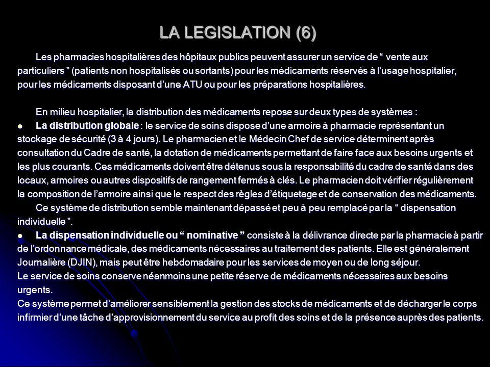 LA LEGISLATION (6) LA LEGISLATION (6) Les pharmacies hospitalières des hôpitaux publics peuvent assurer un service de vente aux particuliers (patients