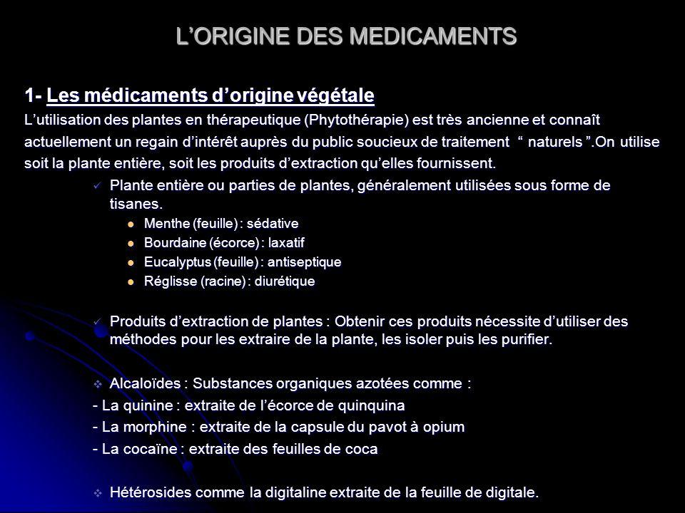 LORIGINE DES MEDICAMENTS LORIGINE DES MEDICAMENTS 1- Les médicaments dorigine végétale Lutilisation des plantes en thérapeutique (Phytothérapie) est t