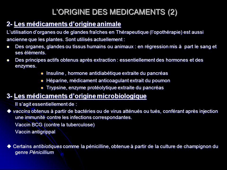LORIGINE DES MEDICAMENTS (2) LORIGINE DES MEDICAMENTS (2) 2- Les médicaments dorigine animale Lutilisation dorganes ou de glandes fraîches en Thérapeu