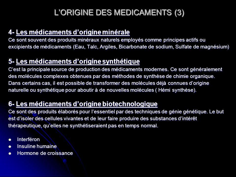 LORIGINE DES MEDICAMENTS (3) LORIGINE DES MEDICAMENTS (3) 4- Les médicaments dorigine minérale Ce sont souvent des produits minéraux naturels employés
