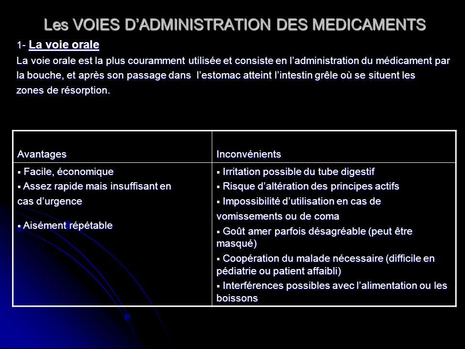 Les VOIES DADMINISTRATION DES MEDICAMENTS Les VOIES DADMINISTRATION DES MEDICAMENTS 1- La voie orale La voie orale est la plus couramment utilisée et