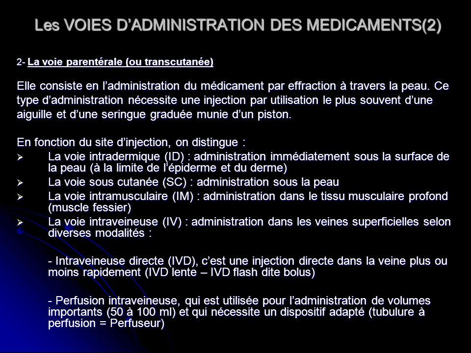 Les VOIES DADMINISTRATION DES MEDICAMENTS(2) Les VOIES DADMINISTRATION DES MEDICAMENTS(2) 2- La voie parentérale (ou transcutanée) Elle consiste en la