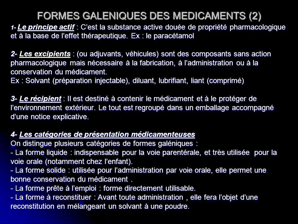 FORMES GALENIQUES DES MEDICAMENTS (2) 1- Le principe actif : Cest la substance active douée de propriété pharmacologique et à la base de leffet thérap