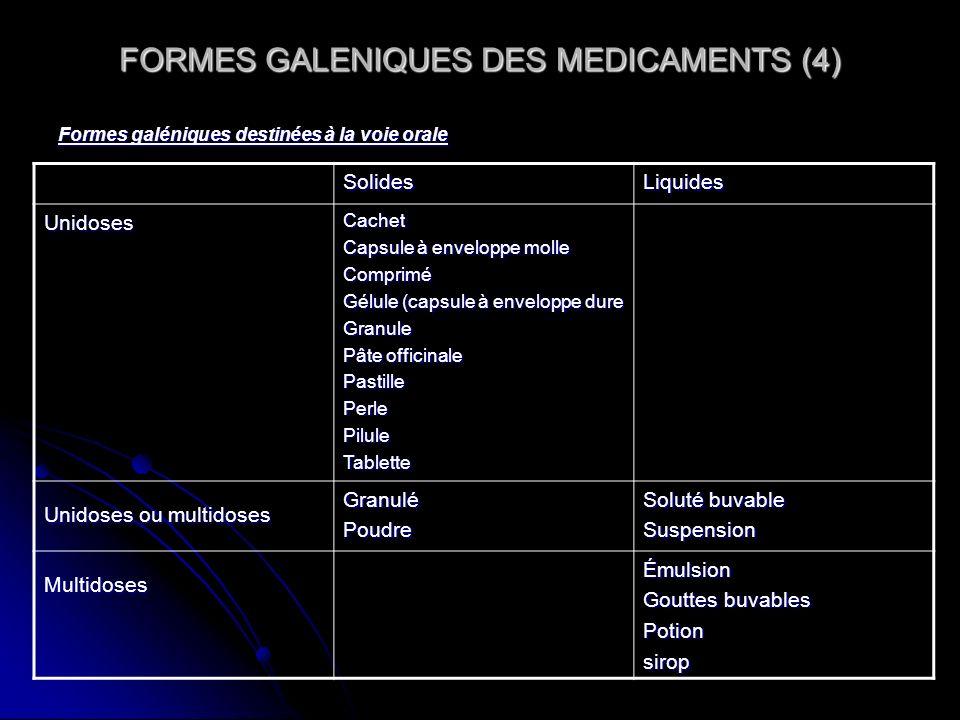 FORMES GALENIQUES DES MEDICAMENTS (4) Formes galéniques destinées à la voie orale SolidesLiquides UnidosesCachet Capsule à enveloppe molle Comprimé Gé