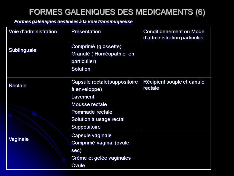 FORMES GALENIQUES DES MEDICAMENTS (6) Formes galéniques destinées à la voie transmuqueuse Voie dadministration Présentation Conditionnement ou Mode da