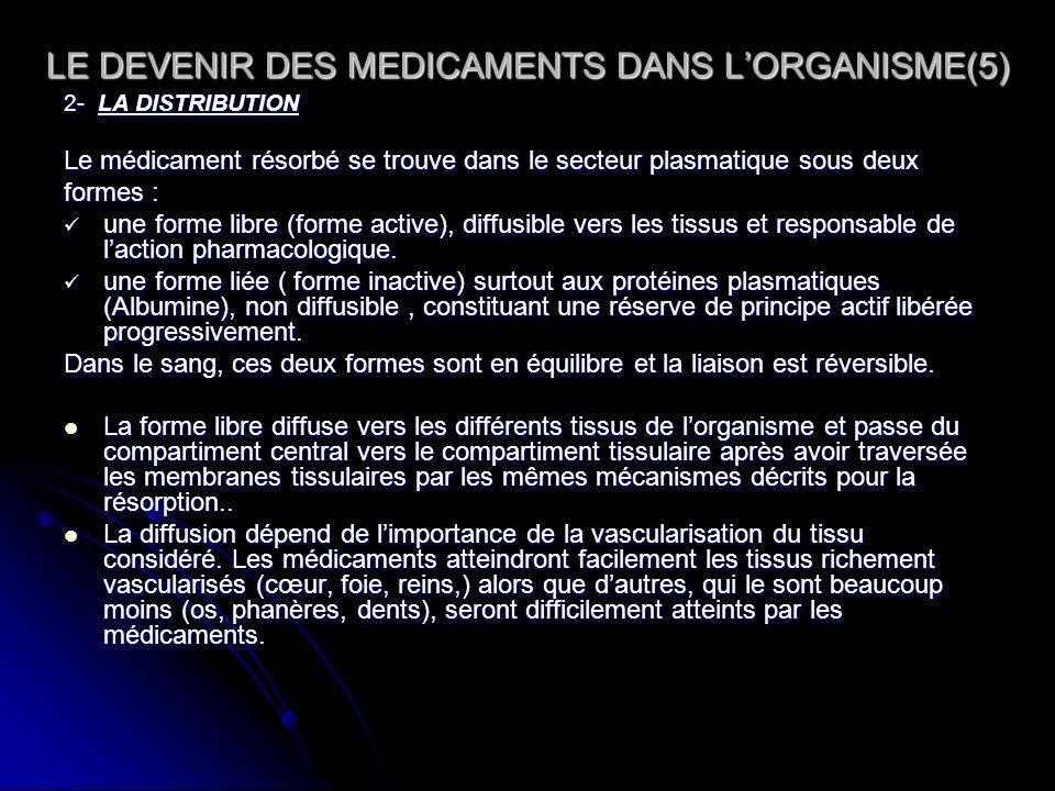 LE DEVENIR DES MEDICAMENTS DANS LORGANISME(5) 2- LA DISTRIBUTION Le médicament résorbé se trouve dans le secteur plasmatique sous deux formes : une fo