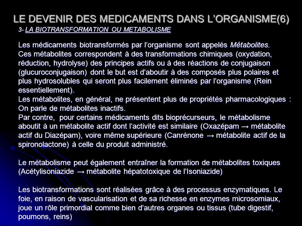 LE DEVENIR DES MEDICAMENTS DANS LORGANISME(6) 3- LA BIOTRANSFORMATION OU METABOLISME Les médicaments biotransformés par lorganisme sont appelés Métabo