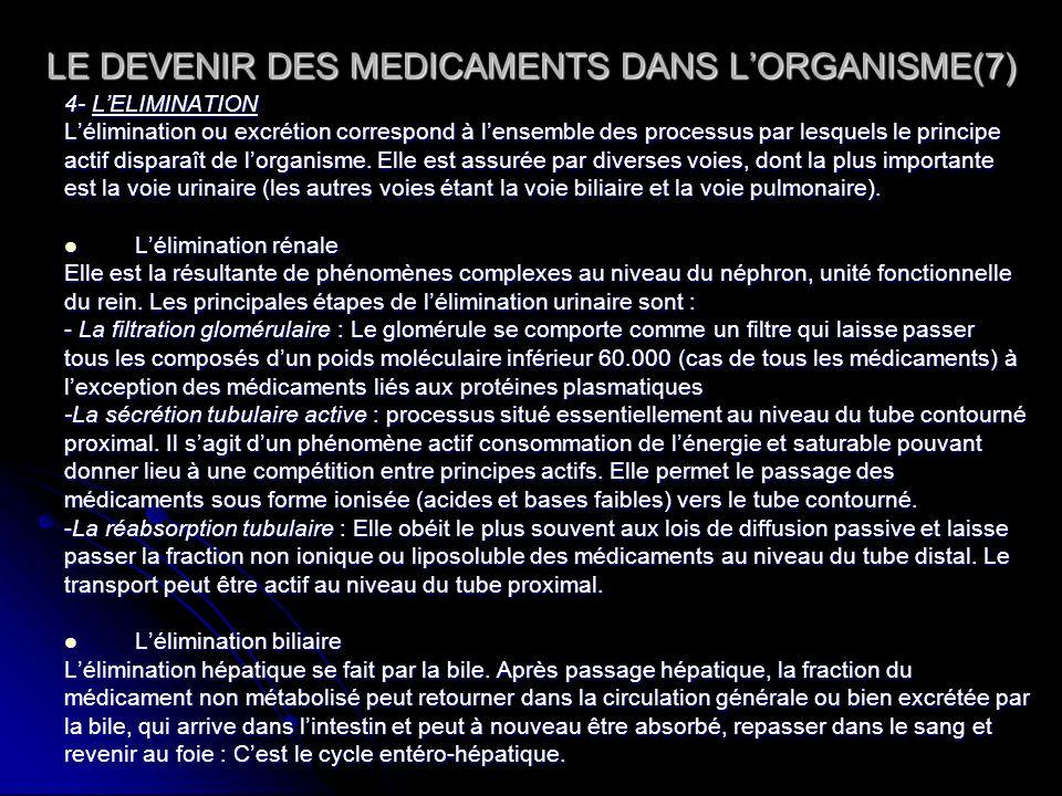 LE DEVENIR DES MEDICAMENTS DANS LORGANISME(7) 4- LELIMINATION Lélimination ou excrétion correspond à lensemble des processus par lesquels le principe