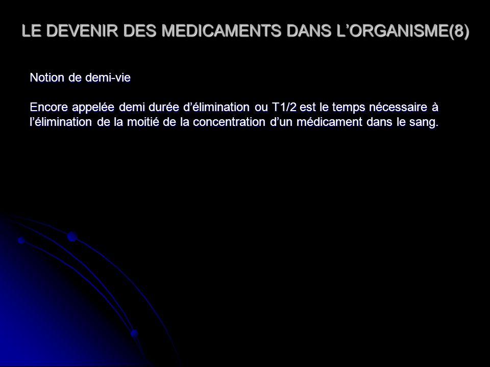 LE DEVENIR DES MEDICAMENTS DANS LORGANISME(8) Notion de demi-vie Encore appelée demi durée délimination ou T1/2 est le temps nécessaire à lélimination