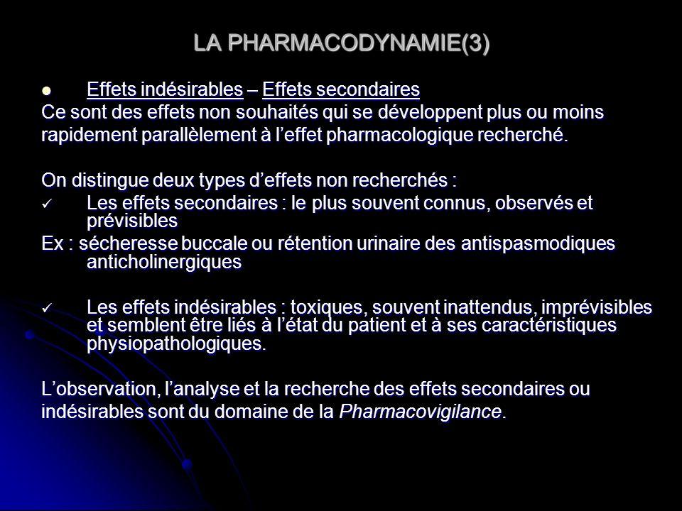 LA PHARMACODYNAMIE(3) Effets indésirables – Effets secondaires Effets indésirables – Effets secondaires Ce sont des effets non souhaités qui se dévelo
