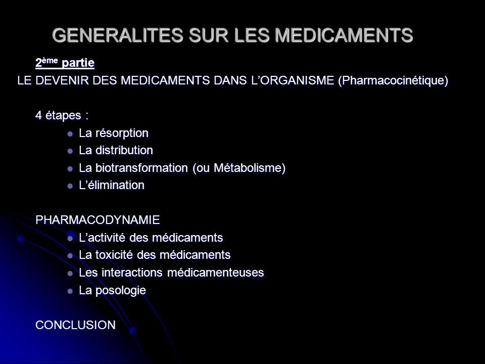 GENERALITES SUR LES MEDICAMENTS 2 ème partie LE DEVENIR DES MEDICAMENTS DANS LORGANISME (Pharmacocinétique) 4 étapes : La résorption La résorption La
