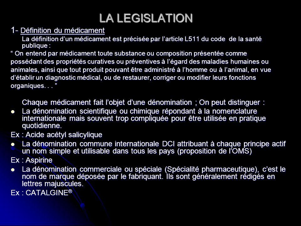 LA LEGISLATION (2) LA LEGISLATION (2) 2- Catégories de médicaments Les médicaments peuvent être classés en 4 catégories : Les médicaments magistraux Les médicaments magistraux Il sagit de médicaments préparés extemporanément (pas de préparation à lavance) par le pharmacien dans son officine sur prescription médicale qui en précise la formule détaillée et destinés à un malade particulier.