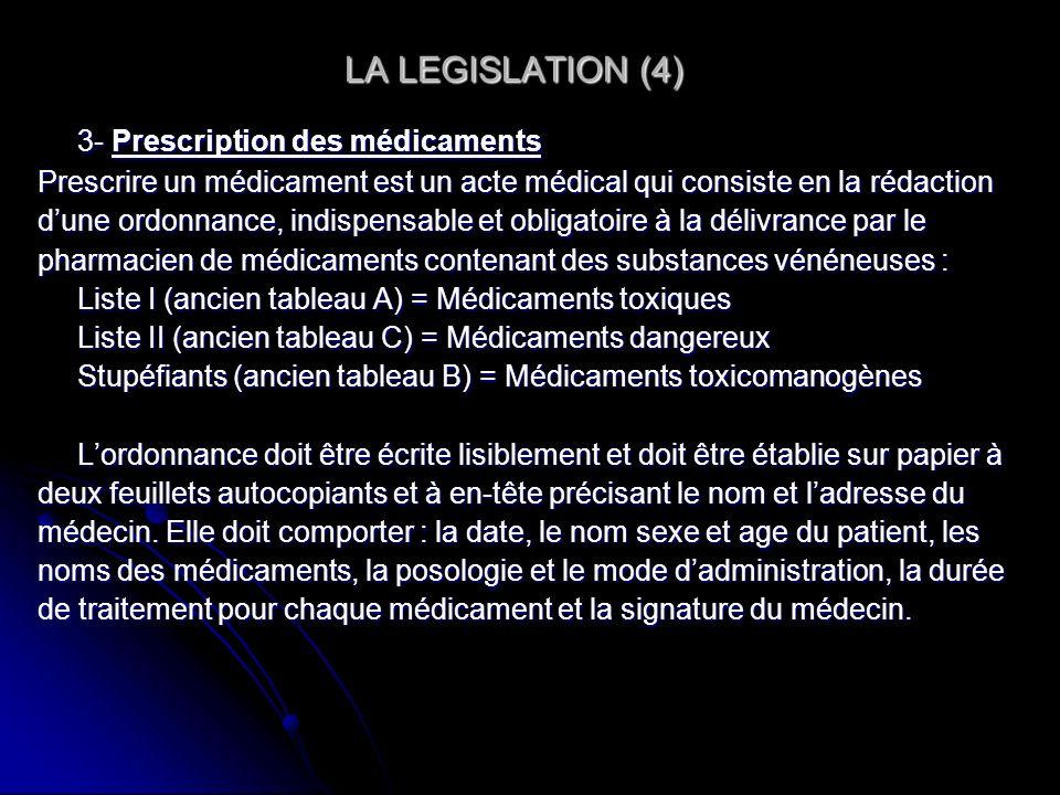 LA LEGISLATION (4) LA LEGISLATION (4) 3- Prescription des médicaments Prescrire un médicament est un acte médical qui consiste en la rédaction dune or