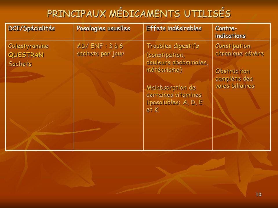 10 PRINCIPAUX MÉDICAMENTS UTILISÉS DCI/Spécialités Posologies usuelles Effets indésirables Contre- indications ColestyramineQUESTRANSachets AD/ ENF :