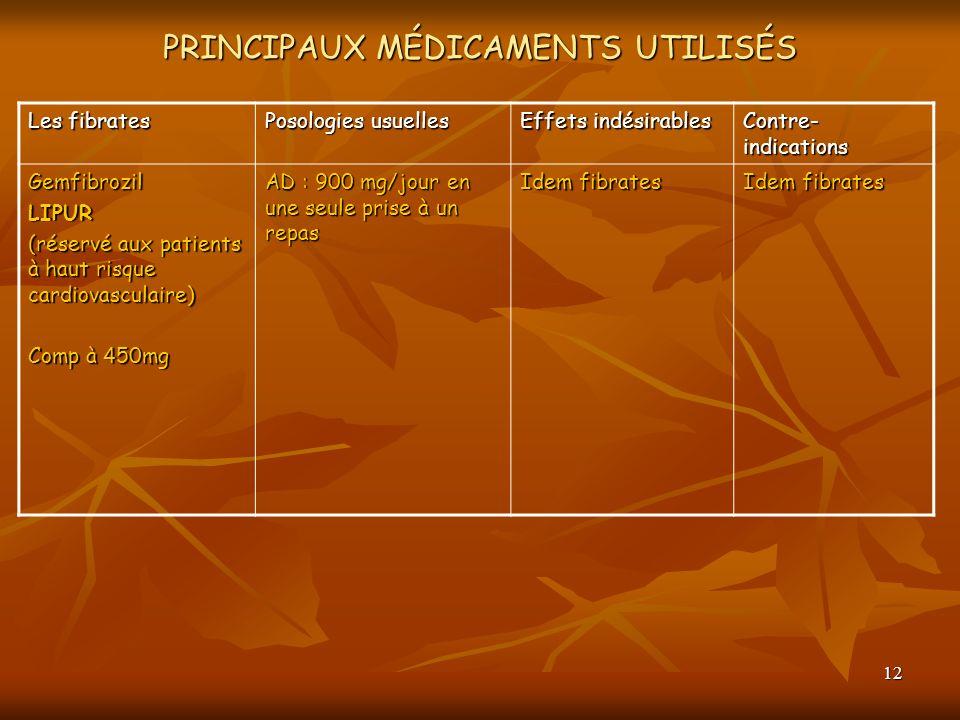 12 PRINCIPAUX MÉDICAMENTS UTILISÉS Les fibrates Posologies usuelles Effets indésirables Contre- indications GemfibrozilLIPUR (réservé aux patients à h