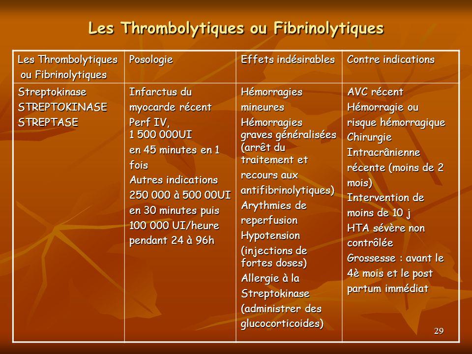29 Les Thrombolytiques ou Fibrinolytiques Les Thrombolytiques ou Fibrinolytiques ou FibrinolytiquesPosologie Effets indésirables Contre indications St