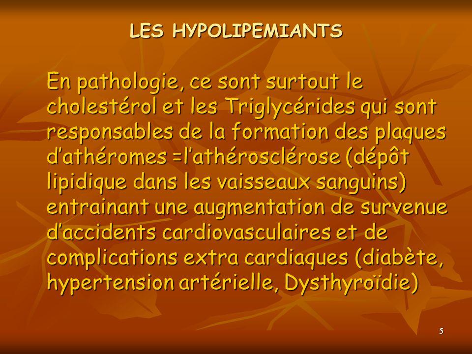 5 LES HYPOLIPEMIANTS En pathologie, ce sont surtout le cholestérol et les Triglycérides qui sont responsables de la formation des plaques dathéromes =