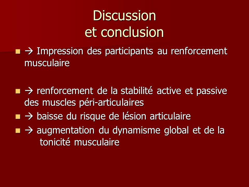 Discussion et conclusion Impression des participants au renforcement musculaire Impression des participants au renforcement musculaire renforcement de