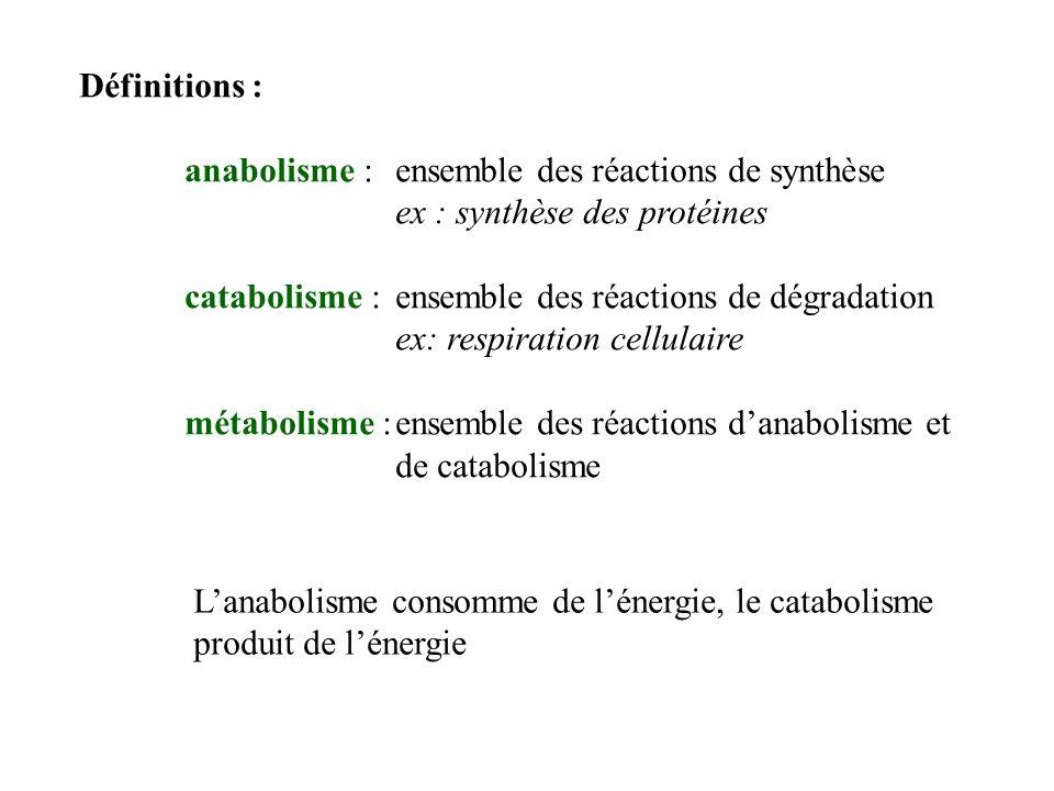 Introduction La cellule va assurer différentes fonctions: nutrition respiration mort cellulaire croissance et reproduction mouvement