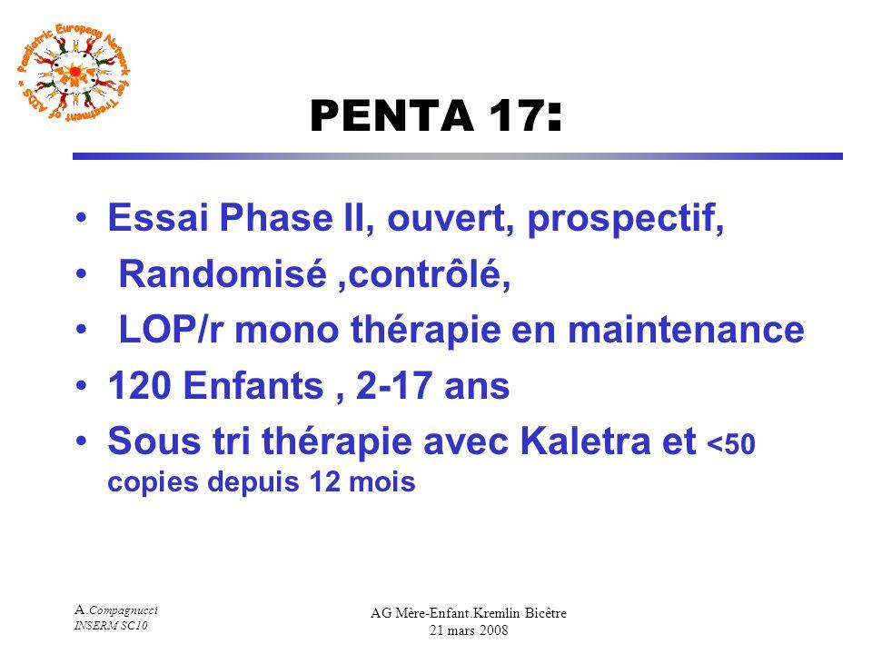A. Compagnucci INSERM SC10 AG Mère-Enfant.Kremlin Bicêtre 21 mars 2008 PENTA 17 : Essai Phase II, ouvert, prospectif, Randomisé,contrôlé, LOP/r mono t