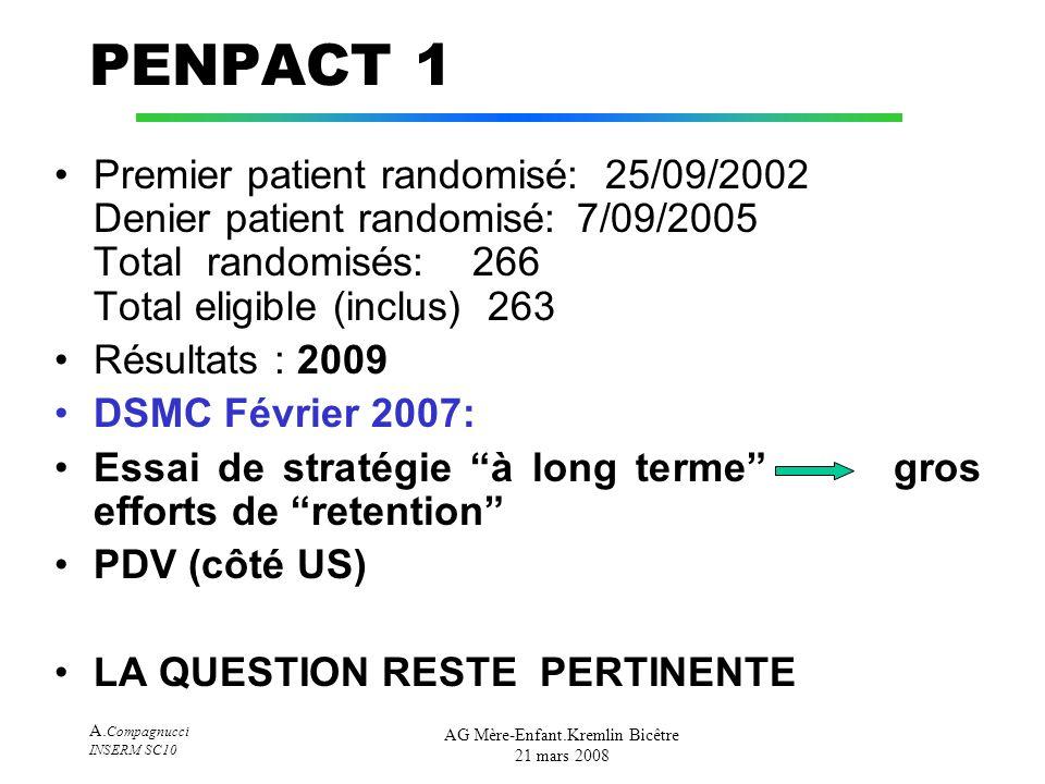 A. Compagnucci INSERM SC10 AG Mère-Enfant.Kremlin Bicêtre 21 mars 2008 PENPACT 1 Premier patient randomisé: 25/09/2002 Denier patient randomisé: 7/09/