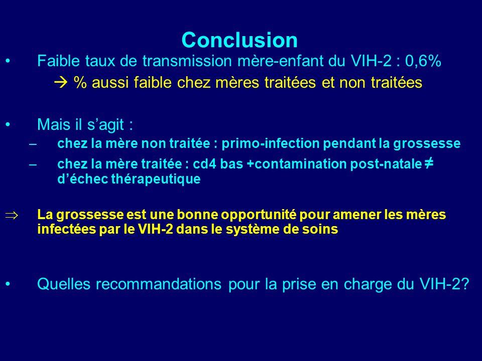 Conclusion Faible taux de transmission mère-enfant du VIH-2 : 0,6% % aussi faible chez mères traitées et non traitées Mais il sagit : –chez la mère non traitée : primo-infection pendant la grossesse –chez la mère traitée : cd4 bas +contamination post-natale déchec thérapeutique La grossesse est une bonne opportunité pour amener les mères infectées par le VIH-2 dans le système de soins Quelles recommandations pour la prise en charge du VIH-2