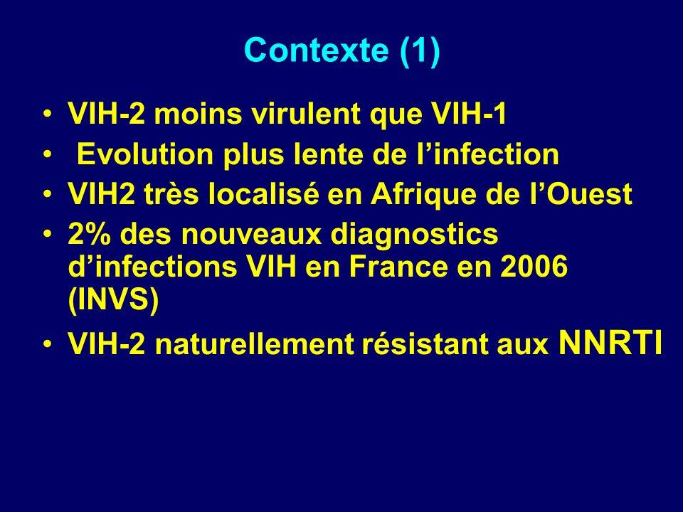 Contexte (1) VIH-2 moins virulent que VIH-1 Evolution plus lente de linfection VIH2 très localisé en Afrique de lOuest 2% des nouveaux diagnostics dinfections VIH en France en 2006 (INVS) VIH-2 naturellement résistant aux NNRTI
