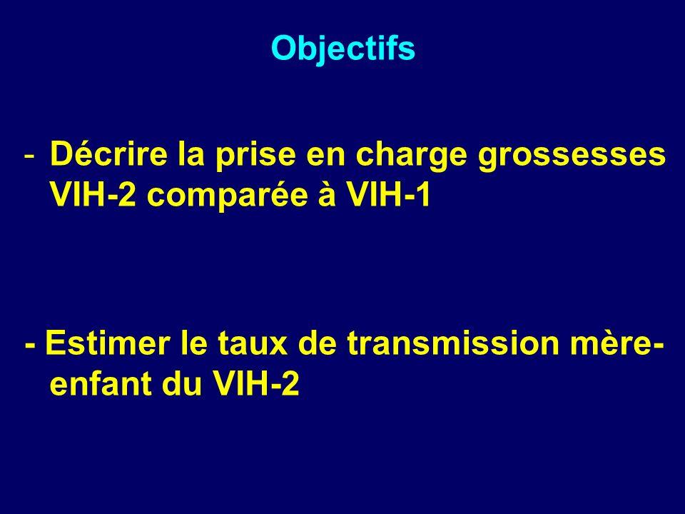 Objectifs -Décrire la prise en charge grossesses VIH-2 comparée à VIH-1 - Estimer le taux de transmission mère- enfant du VIH-2
