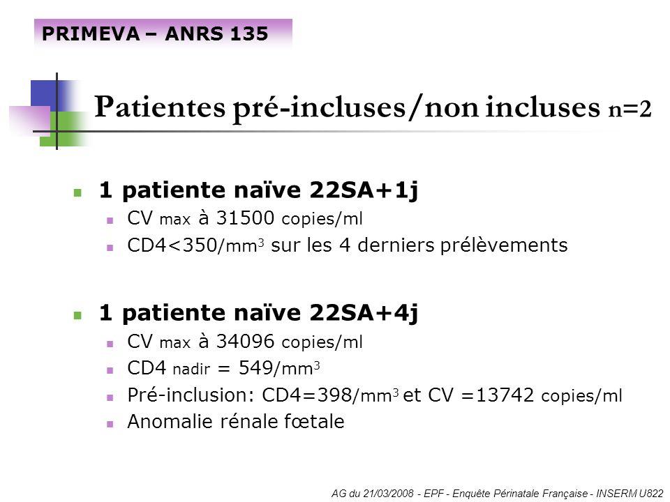 Patientes pré-incluses/non incluses n=2 1 patiente naïve 22SA+1j CV max à 31500 copies/ml CD4<350 /mm 3 sur les 4 derniers prélèvements 1 patiente naï