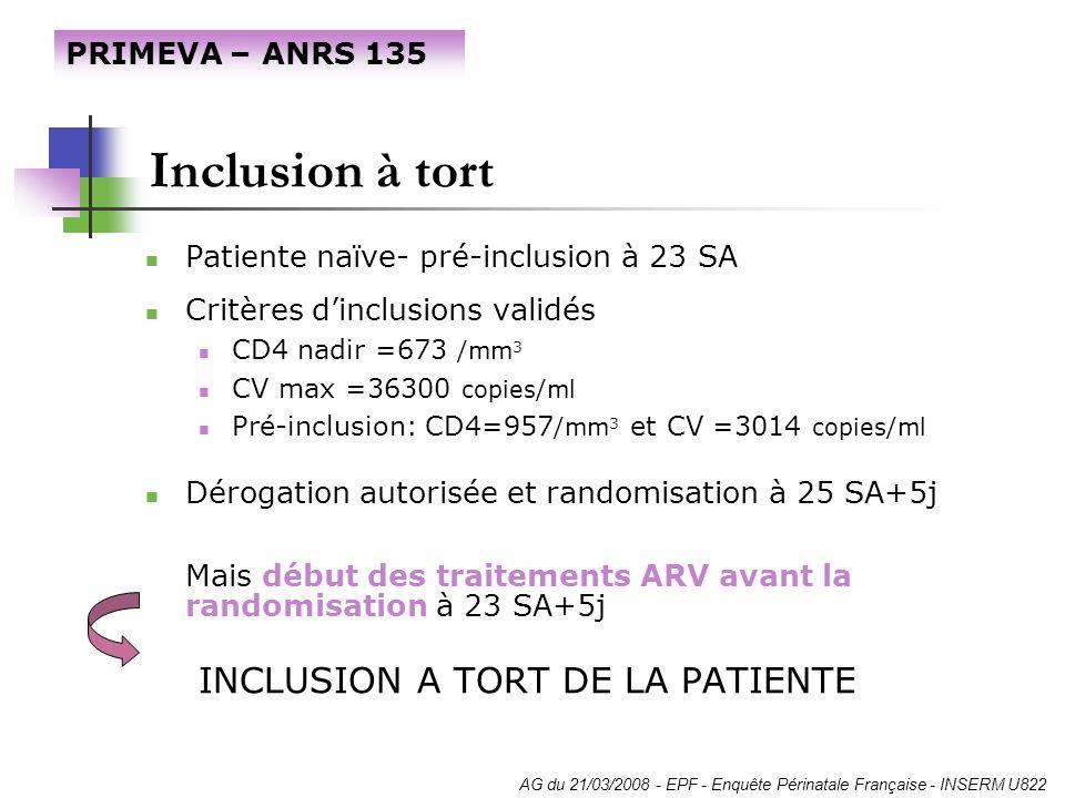 Inclusion à tort Patiente naïve- pré-inclusion à 23 SA Critères dinclusions validés CD4 nadir =673 /mm 3 CV max =36300 copies/ml Pré-inclusion: CD4=95