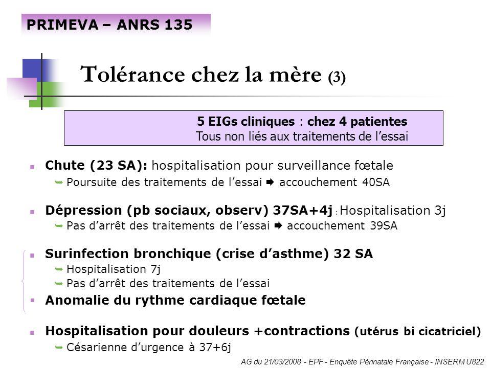 Tolérance chez la mère (3) Chute (23 SA): hospitalisation pour surveillance fœtale Poursuite des traitements de lessai accouchement 40SA Dépression (p