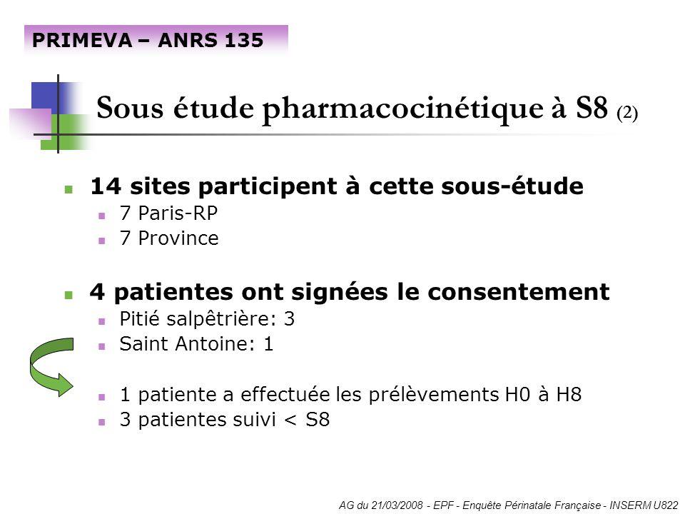 Sous étude pharmacocinétique à S8 (2) 14 sites participent à cette sous-étude 7 Paris-RP 7 Province 4 patientes ont signées le consentement Pitié salp