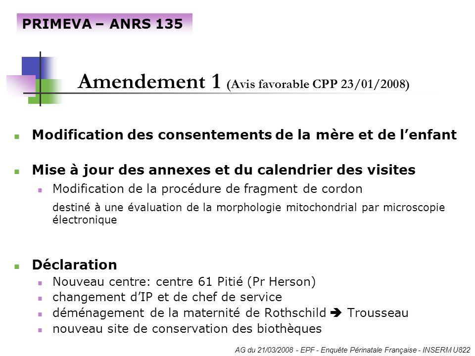 Amendement 1 (Avis favorable CPP 23/01/2008) Modification des consentements de la mère et de lenfant Mise à jour des annexes et du calendrier des visi