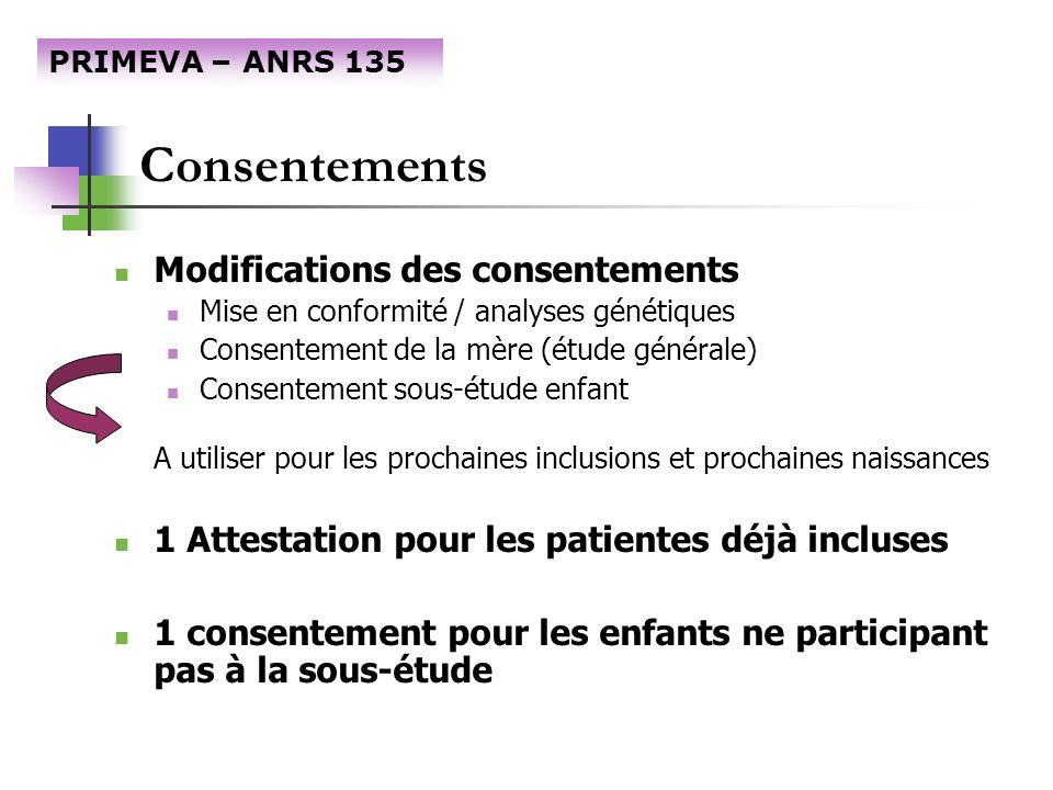 Modifications des consentements Mise en conformité / analyses génétiques Consentement de la mère (étude générale) Consentement sous-étude enfant A uti